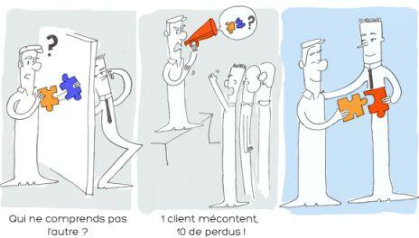 formation_gerer_les_clients_difficiles