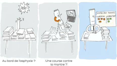 formation_gestion_du_temps_et_des_priorites