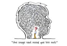 La visualiation comme stratégie d'apprentissage...